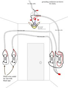 Charleston home inspector explains how to wire a three way switch for a ceiling fan. Ceiling Fan With Lights 2 Switches Wiring Diagram . Fan Light Switch, Ceiling Fan Switch, Fan Light Kits, Ceiling Fan With Remote, Ceiling Fan Wiring, Ceiling Fan Pull Chain, Ceiling Fan Pulls, 3 Way Switch Wiring, Hunter Ceiling Fans