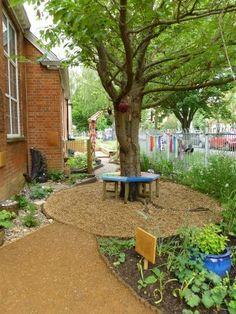 Abingdon Blog » Carswell Community School's Sensory Garden – Final Report