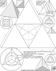 Platonic Solids – Fold Up Patterns (tetrahedron)   The Geometry Code:Universal Symbolic Mirrors of Natural Laws Within Us