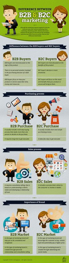 """Diferencias entre B2B y B2C <a class=""""pintag"""" href=""""/explore/Marketing/"""" title=""""#Marketing explore Pinterest"""">#Marketing</a>  Website Magazine's <a href=""""http://WebMag.co"""" rel=""""nofollow"""" target=""""_blank"""">WebMag.co</a> provides infographics, videos and more for 'Net professionals."""