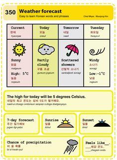 (350) Weather Forecast
