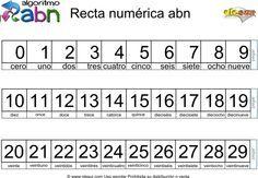 recta-numerica-abn