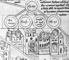 The earliest known nose-thumb ['lage Nase' (long nose) in German] in a Genealogy of Christ roll written c.1230 in Soest. Two of the dscendants of Ham appear to be quarrelling -- the African (note stylised tight curls) thumbs his nose at an Egyptian who is raising his finger in a warning/telling-off gesture. From Mellinkoff [see next for ref.]