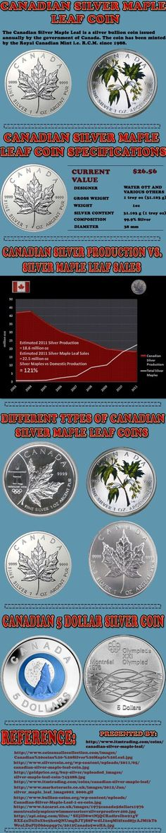 The given presentation here enumerates about various types of silver coins being offered by ITM Trading co, for investment purpose. The Canadian 5 dollar silver coin has the face value of 1 oz silver coin, which is the most of all other silver bullion coins. The Silver Canadian Maple Leaf is 99.99% pure silver, which is among the highest of other silver coin bullion. http://www.itmtrading.com/coins/canadian-silver-maple-leaf/