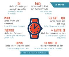 Ask the French teacher French Expressions, French Language Lessons, French Language Learning, French Lessons, French Phrases, French Words, French Teacher, Teaching French, How To Speak French