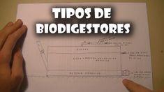 Teoría sobre Biodigestores, Qué tipos hay, depósitos, producción...