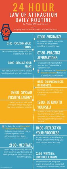Daily routine to help you attract what you want. The 24-hour Law of Attraction Daily Activities.