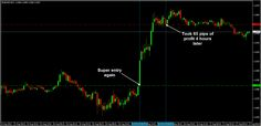 Very nice long at EURUSD M15 chart closed with 65 pips of profit after a reversal signal. Love this kind of trades :)