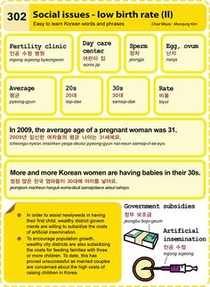 물음표 느낌표 ... 마침표™ 그리고 예향(睿響) Easy to Learn Korean Language 301 ~ 310