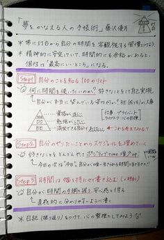 I tried to summarize the three key points of the handbook for those who can make their dreams come true ↓ é .- 夢をかなえる人の手帳術の要点3つをまとめてみました↓ … I tried to summarize the three key points of notebooks for those who can realize their dreams. Bullet Journal Notes, Good Sentences, Journal Aesthetic, How To Make Notes, Study Motivation, Study Tips, Self Development, Beautiful Words, Cool Words