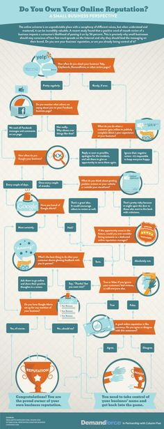 Do You Own Your Online Reputation? by Column Five , via Behance