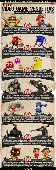 some of gaming's biggest rivalries. I'm sorry about the quality, but this is pretty friggin cool. didn't know alot of this stuff