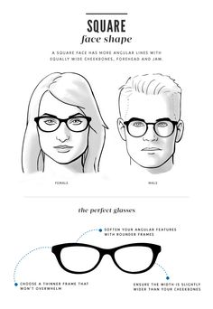 A square face shape is great for a thin pair of round glasses. Do I have a square face? I think so...