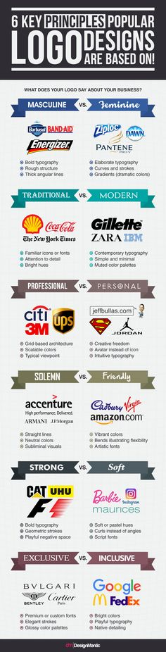 6 Key Principles Popular Logo Designs Are Based On | https://www.designmantic.com/blog/infographics/logo-design-principles/