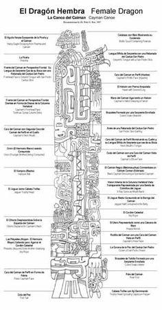 """Obelisks - """"Tello Obelisk"""", from Chavin de Huantar"""