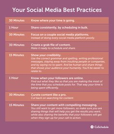 Save Time Marketing With These Social Media Best Practices (click through for full article)