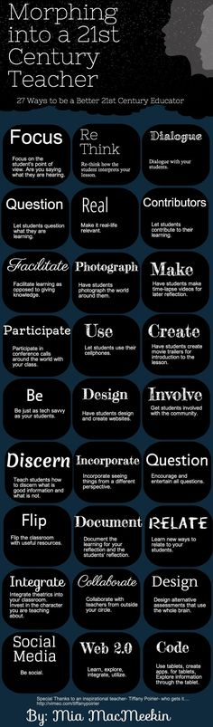 "27 Ways To Be A 21st Century Teacher - Very interesting... these ideas are simple, yet necessary to be reminded of. 21st century teaching skills are student-centered, something that is often challenging for ""control-minded"" teachers- this is a disarming graphic that shows the simplicity of trying some of these strategies."