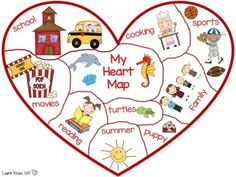 Heart Map Writing Activity by Kraus in the Schoolhouse Easel Activities, Writing Activities, Classroom Activities, Writing Ideas, Therapy Activities, Heart Map Writing, Get To Know You Activities, 3rd Grade Writing, Art Cart