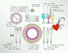 Como arrumar a mesa / how to set a table