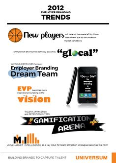 7 trends in Employer Branding for 2012