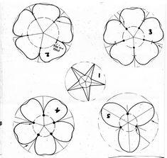 blacksmiths rose pattern - Google Search