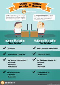 Diferencias entre Inbound Marketing y Outbound Marketing #infografia #infographic #marketing