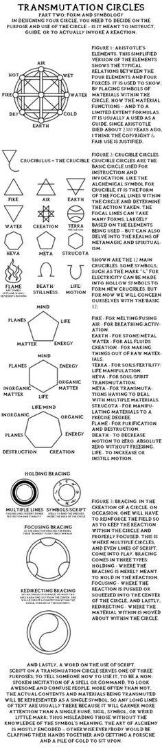 "ihavenohonor: Transmutation Circles, ""Part Two: Form And Symbology"". Full Metal Alchemist / Hagane No Renkinjutsushi"