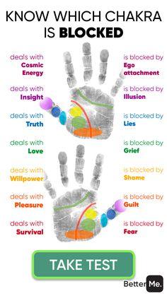 1. Take 1-min chakra quiz 📱 2. Receive a full report on chakra balance⚖️ 3. Get a chakra activation plan to boost relationships, improve sleep and gain confidence🧘♀️. Chakra Meditation, Chakra Healing, Reiki, Les Chakras, Chakra Affirmations, E Mc2, Natural Healing, Natural Fertility, Massage Therapy
