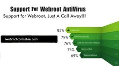 Webroot antivirus is your trusted software which quickly scans the information and removes the malware and viruses in your computer system. It protects your gadget out of all kind of external and internal threat. It gives advanced threat protection to your apparatus like Window OS, Mac, Computer, Laptops and Android Phones. Hackers cannot be able to get into your device, if you have Webroot antivirus installed in your device. It gives user friendly interface however some customer face the…
