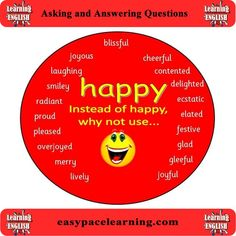 Synonyms for 'Happy'. English Vocabulary, English Grammar, Teaching English, Learn English, English Language, Recycled Magazine Crafts, Smiley Happy, Other Ways To Say