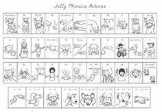 Jolly phonics movements