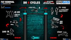 Street Workout is a modern name for body weight workout / extreme calisthenics in outdoor parks.    The most popular exerci...