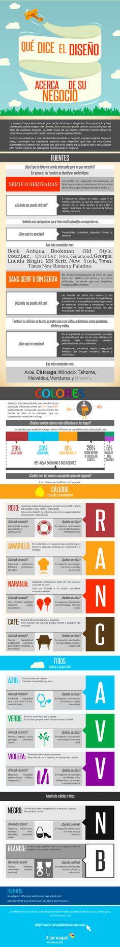#Infografia #DiseñoWeb Que dice el diseño sobre tu negocio. #TAVnews