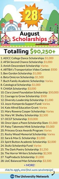 August Scholarships Here is a selected list of August 2018 Scholarships. - College Scholarships Tips School Scholarship, Scholarships For College, Graduate School, College Students, Student Loans, College Fund, College Planning, College Club, College Dorms