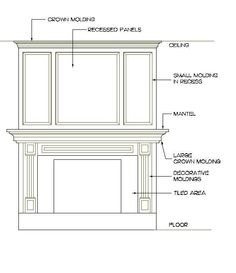 fireplace mantel ideas | FireplaceMakeover.jpg picture by scrappy25_photo - Photobucket
