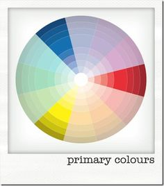 Colour theory: primary, secondary and tertiary colours