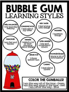 Bubble Gum Learning Styles: Activities to discover the personal learning style of your students!