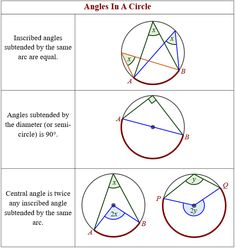 Angles In A Circle Worksheet Lovely Circle theorems Match Up by Debbs Bridgman – Chessmuseum Template Library Mathematics Images, Mathematics Geometry, Circle Theorems, Circle Math, Probability Worksheets, Angles Worksheet, Maths Solutions, Math Notes, Studio