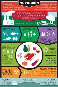 Nutrición #enfermeria #salud #medicina
