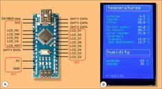 By Floris Wouterlood March 8, 2016  Summary This paper describes data acquisition with an Arduino Nano from eight DS18B20 temperature sensors and four DHT11 relative humidity sensors. The dat…