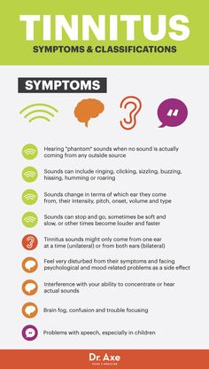 Tinnitus symptoms and classifications - Dr. Axe http://www.draxe.com #health #holistic #natural