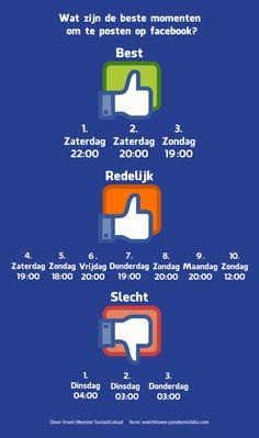 Uit een onderzoek naar de updates van meer dan 22.000 Facebook-pagina's (meer dan 12,7 miljoen berichten en meer dan 12,3 miljard interacties) is gebleken dat dit beste tijden om iets te plaatsen op Facebook