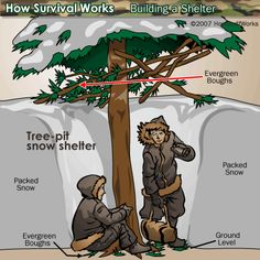 #Prepper - How to Build a snow pit shelter