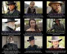 Hell on Wheels- alignment chart - hell-on-wheels Fan Art. Although I don't think it's aligned quite correctly. Hell On Wheels, Wheel Alignment, Peaceful Life, Your Brother, Finding Peace, White Man, Movies And Tv Shows, Lust, Movie Tv