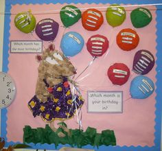 Birthday Month Display, Classroom Display, class display, festival, culture, celebrations, balloons, birthday,Early Years (EYFS), KS1&KS2 Primary Resources