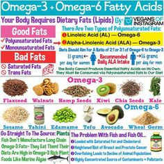 Omega 3 : Omega 6 :: need both but in 4:1 ratio  Use ground flaxseeds, not flaxseed oil