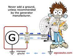 Generator InterLock Kit Manual Transfer Switch just beer