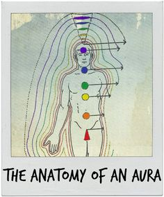 Did you know that the aura breaks down into seven different layers corresponding to each chakra in the body? Get the breakdown of each layer, and learn what each of them mean for you.