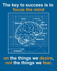 The key to success is to focus the mind on the things we desire, not the things we fear.