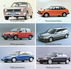 Honda Motor Co. Honda Global Site - The official Honda global web site for information on Honda Motor and its subsidiaries and affiliates. Honda Crx, Honda Civic Hatchback, Honda Civic Si, Soichiro Honda, Civic Eg, Honda Motors, Honda Prelude, Mercedes, Performance Cars